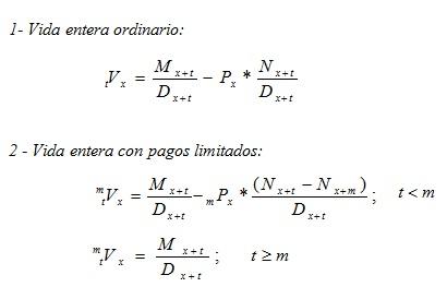 Reservas matemáticas PNN 1