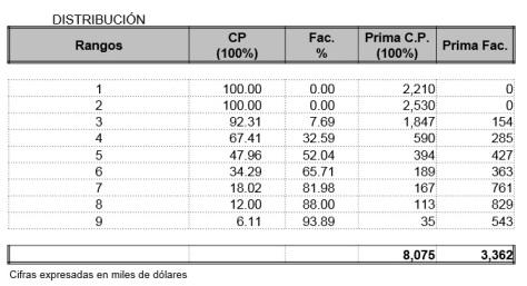 ejemplo-2-1-cp
