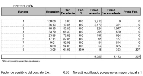 ejemplo-2-1-exc