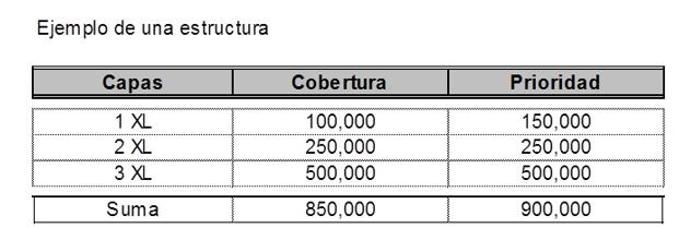 ejemplo-de-estructura-xl